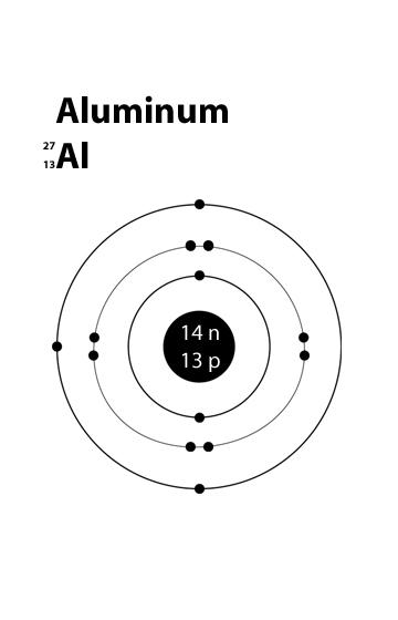 atom and bonding diagrams  bohr  aluminum